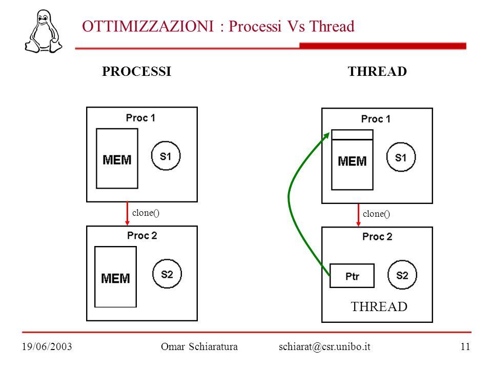 OTTIMIZZAZIONI : Processi Vs Thread clone() THREAD Omar Schiaraturaschiarat@csr.unibo.it19/06/200311 PROCESSITHREAD