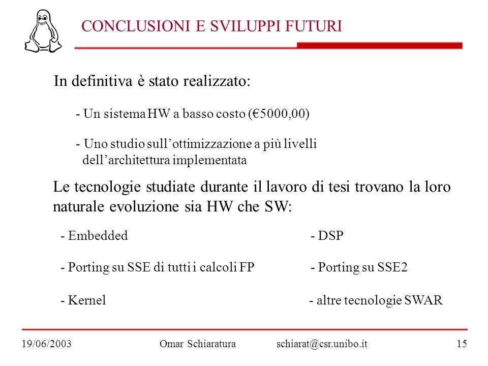 CONCLUSIONI E SVILUPPI FUTURI In definitiva è stato realizzato: - Un sistema HW a basso costo (5000,00) - Uno studio sullottimizzazione a più livelli