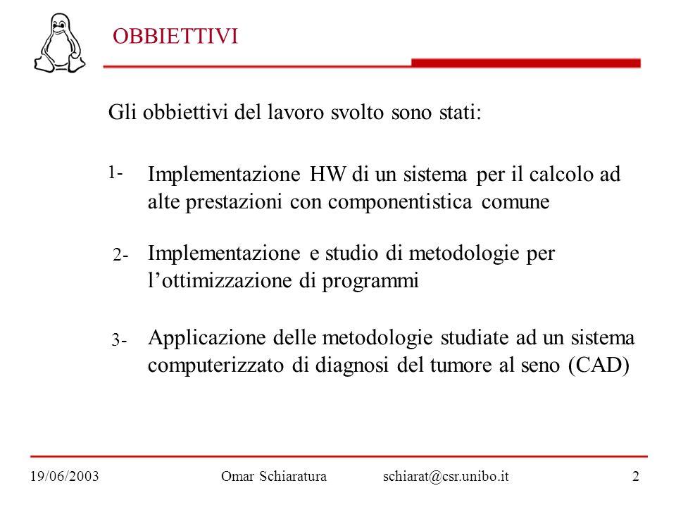 Omar Schiaraturaschiarat@csr.unibo.it19/06/20032 OBBIETTIVI Gli obbiettivi del lavoro svolto sono stati: Implementazione HW di un sistema per il calco