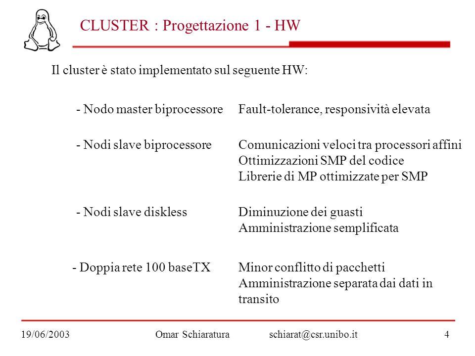 CLUSTER : Progettazione 1 - HW Il cluster è stato implementato sul seguente HW: - Nodi slave biprocessore - Doppia rete 100 baseTX - Nodo master bipro