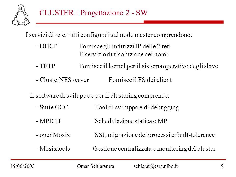 CLUSTER : Progettazione 2 - SW I servizi di rete, tutti configurati sul nodo master comprendono: - TFTP - DHCP - ClusterNFS server Fornisce gli indiri