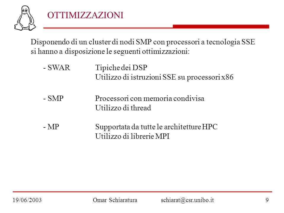 OTTIMIZZAZIONI Disponendo di un cluster di nodi SMP con processori a tecnologia SSE si hanno a disposizione le seguenti ottimizzazioni: - SWAR - SMP -