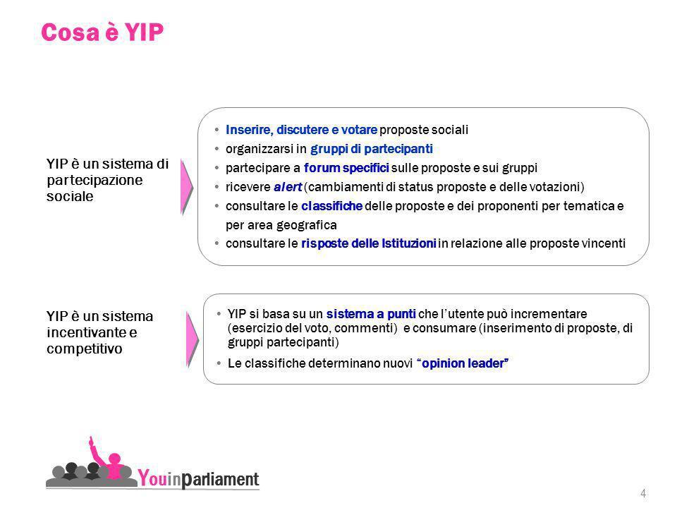 4 Cosa è YIP YIP è un sistema di partecipazione sociale YIP è un sistema incentivante e competitivo Inserire, discutere e votare proposte sociali organizzarsi in gruppi di partecipanti partecipare a forum specifici sulle proposte e sui gruppi ricevere alert (cambiamenti di status proposte e delle votazioni) consultare le classifiche delle proposte e dei proponenti per tematica e per area geografica consultare le risposte delle Istituzioni in relazione alle proposte vincenti YIP si basa su un sistema a punti che lutente può incrementare (esercizio del voto, commenti) e consumare (inserimento di proposte, di gruppi partecipanti) Le classifiche determinano nuovi opinion leader