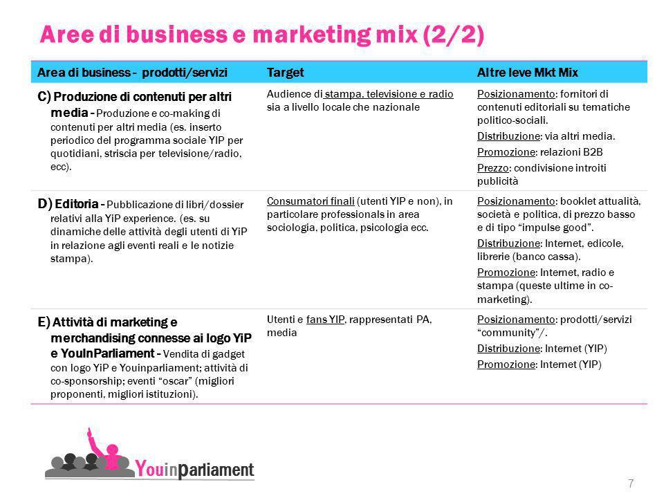 7 Y ouin p arliament Aree di business e marketing mix (2/2) Area di business - prodotti/serviziTargetAltre leve Mkt Mix C) Produzione di contenuti per altri media - Produzione e co-making di contenuti per altri media (es.
