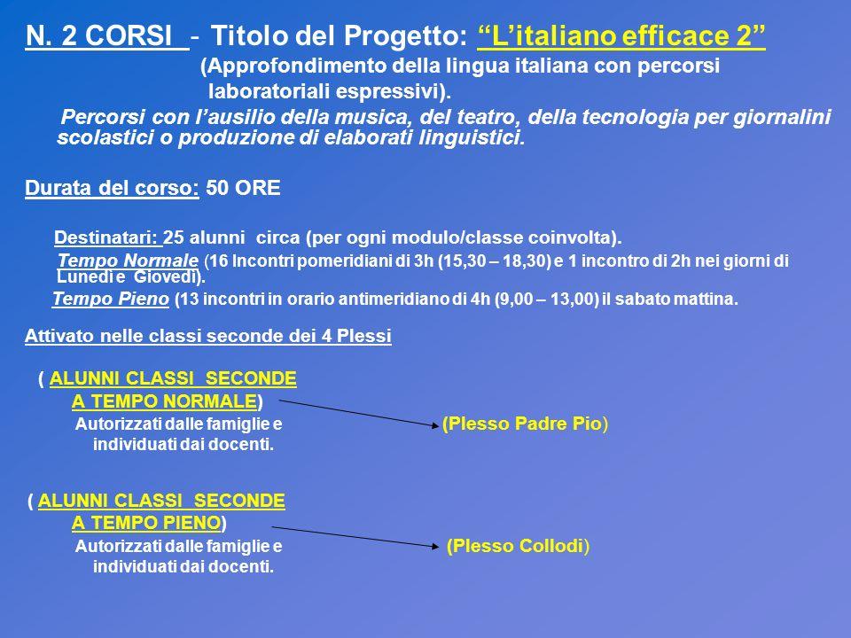 IL CORSO LITALIANO EFFICACE 2 PREVEDE: 4 ESPERTI (Esterni/Interni) da 25 ore ciascuno - LAUREA IN ITALIANO O MATERIE UMANISTICHE - ALTRI TITOLI; - ESPERIENZE DI DOCENTE FORMATORE; Titoli richiesti - MASTER O CORSI POST UNIVERSITARI; - ESPERTI IN MONITORAGGIO E VALUTAZIONE IN PIATTAFORMA; - ESPERIENZE PROGETTI PON – COMPETENZE INFORMATICHE; - ESPERIENZE DIDATTICHE NELLA SCUOLA PRIMARIA - PROGETTO; - ESPERIENZE DI PROGETTI LABORATORIALI; - DISPONIBILITA AD INCONTRI PRELIMINARI DI PROGETTAZIONE.