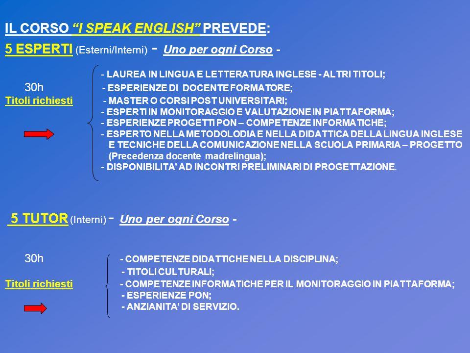 IL CORSO I SPEAK ENGLISH PREVEDE: 5 ESPERTI (Esterni/Interni) - Uno per ogni Corso - - LAUREA IN LINGUA E LETTERATURA INGLESE - ALTRI TITOLI; 30h - ES