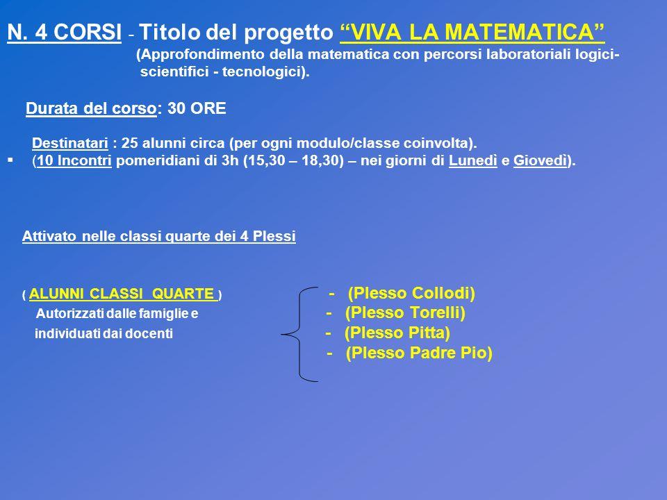 IL CORSO VIVA LA MATEMATICA PREVEDE: 4 ESPERTI (Esterni/Interni) - Uno per ogni Corso - - LAUREA IN MATEMATICA - ALTRI TITOLI; 30h - ESPERIENZE DI DOCENTE FORMATORE; Titoli richiesti - MASTER O CORSI POST UNIVERSITARI; - ESPERTI IN MONITORAGGIO E VALUTAZIONE IN PIATTAFORMA; - ESPERIENZE PROGETTI PON – COMPETENZE INFORMATICHE; - ESPERTO NELLA METODOLODIA E NELLA DIDATTICA NELLA SCUOLA PRIMARIA CON ESPERIENZE NELLO SPECIFICO AMBITO DISCIPLINARE – PROGETTO; - DISPONIBILITA AD INCONTRI PRELIMINARI DI PROGETTAZIONE.