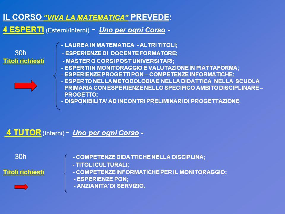 IL CORSO VIVA LA MATEMATICA PREVEDE: 4 ESPERTI (Esterni/Interni) - Uno per ogni Corso - - LAUREA IN MATEMATICA - ALTRI TITOLI; 30h - ESPERIENZE DI DOC