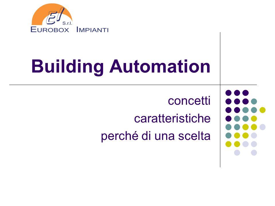 Building Automation concetti caratteristiche perché di una scelta