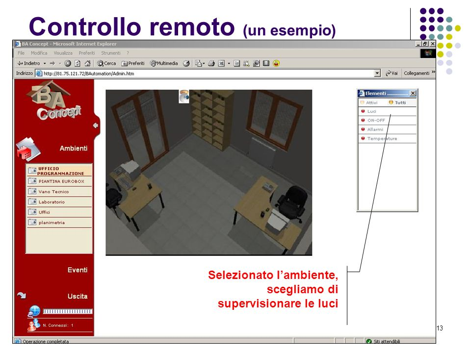 Eurobox Impianti srl13 Controllo remoto (un esempio) Selezionato lambiente, scegliamo di supervisionare le luci