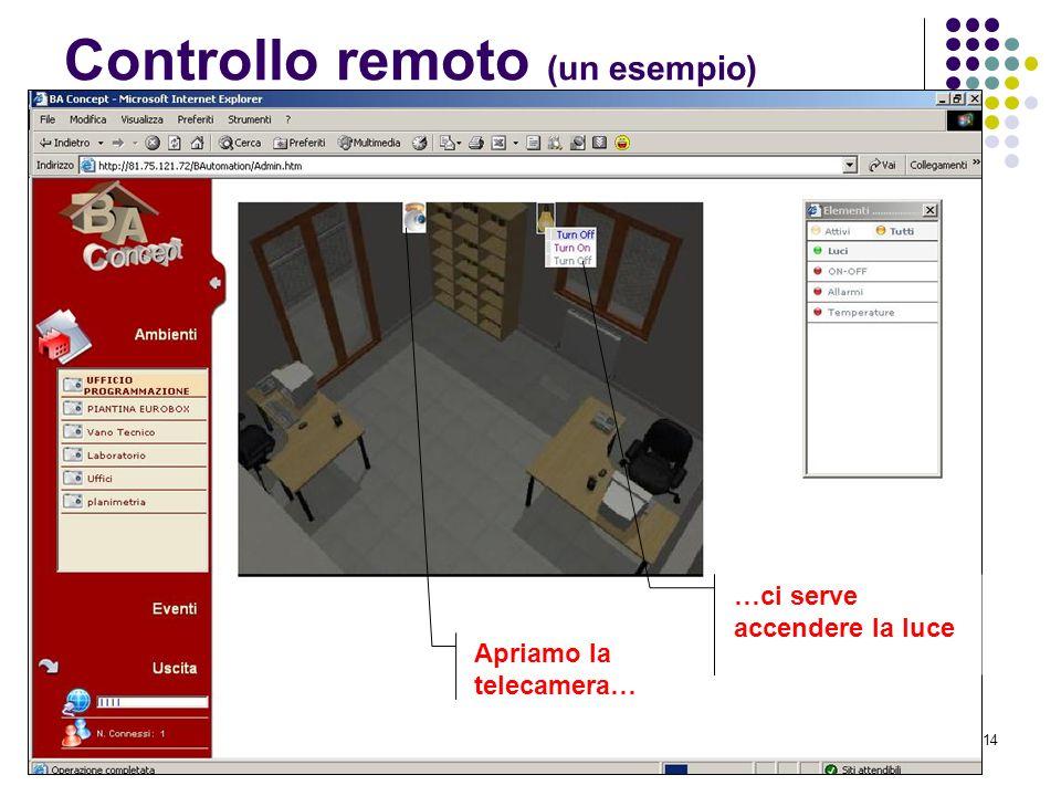 Eurobox Impianti srl14 Controllo remoto (un esempio) …ci serve accendere la luce Apriamo la telecamera…