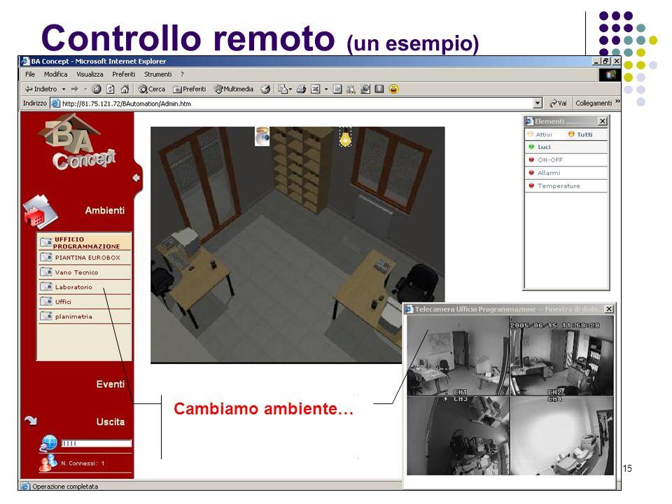 Eurobox Impianti srl15 Controllo remoto (un esempio) Lo stato della lampadina è cambiato nellambiente Cambiamo ambiente…