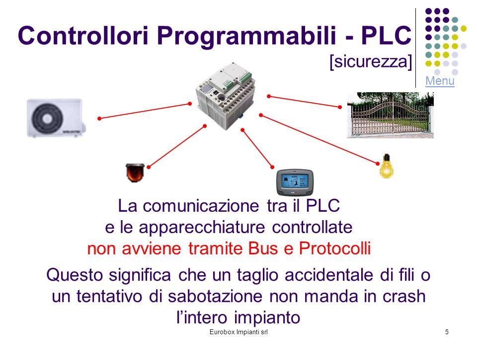 Eurobox Impianti srl5 Controllori Programmabili - PLC [sicurezza] La comunicazione tra il PLC e le apparecchiature controllate non avviene tramite Bus e Protocolli Questo significa che un taglio accidentale di fili o un tentativo di sabotazione non manda in crash lintero impianto Menu