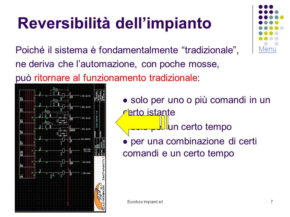 Eurobox Impianti srl7 Reversibilità dellimpianto Poiché il sistema è fondamentalmente tradizionale, ne deriva che lautomazione, con poche mosse, può r