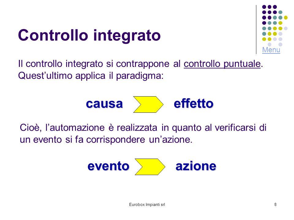 Eurobox Impianti srl8 Controllo integrato Il controllo integrato si contrappone al controllo puntuale. Questultimo applica il paradigma: Cioè, lautoma
