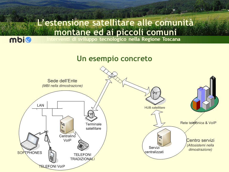 Lestensione satellitare alle comunità montane ed ai piccoli comuni Interventi di sviluppo tecnologico nella Regione Toscana Un esempio concreto