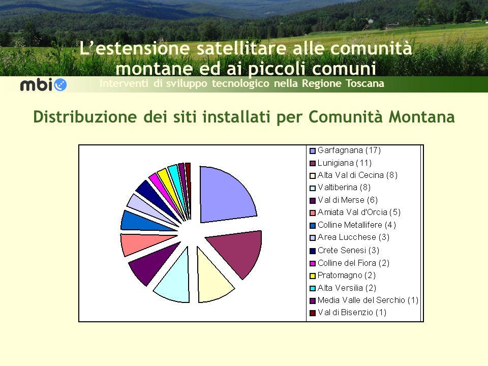 Lestensione satellitare alle comunità montane ed ai piccoli comuni Interventi di sviluppo tecnologico nella Regione Toscana Distribuzione dei siti installati per Comunità Montana