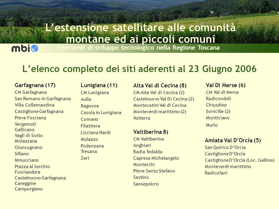 Lestensione satellitare alle comunità montane ed ai piccoli comuni Interventi di sviluppo tecnologico nella Regione Toscana Lelenco completo dei siti aderenti al 23 Giugno 2006 Amiata Val DOrcia (5) San Quirico DOrcia Castiglione DOrcia Castiglione DOrcia (Loc.
