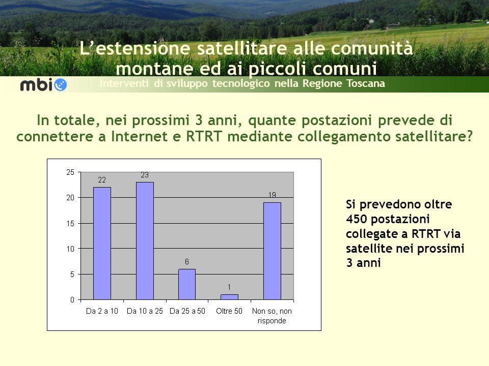 Lestensione satellitare alle comunità montane ed ai piccoli comuni Interventi di sviluppo tecnologico nella Regione Toscana In totale, nei prossimi 3 anni, quante postazioni prevede di connettere a Internet e RTRT mediante collegamento satellitare.