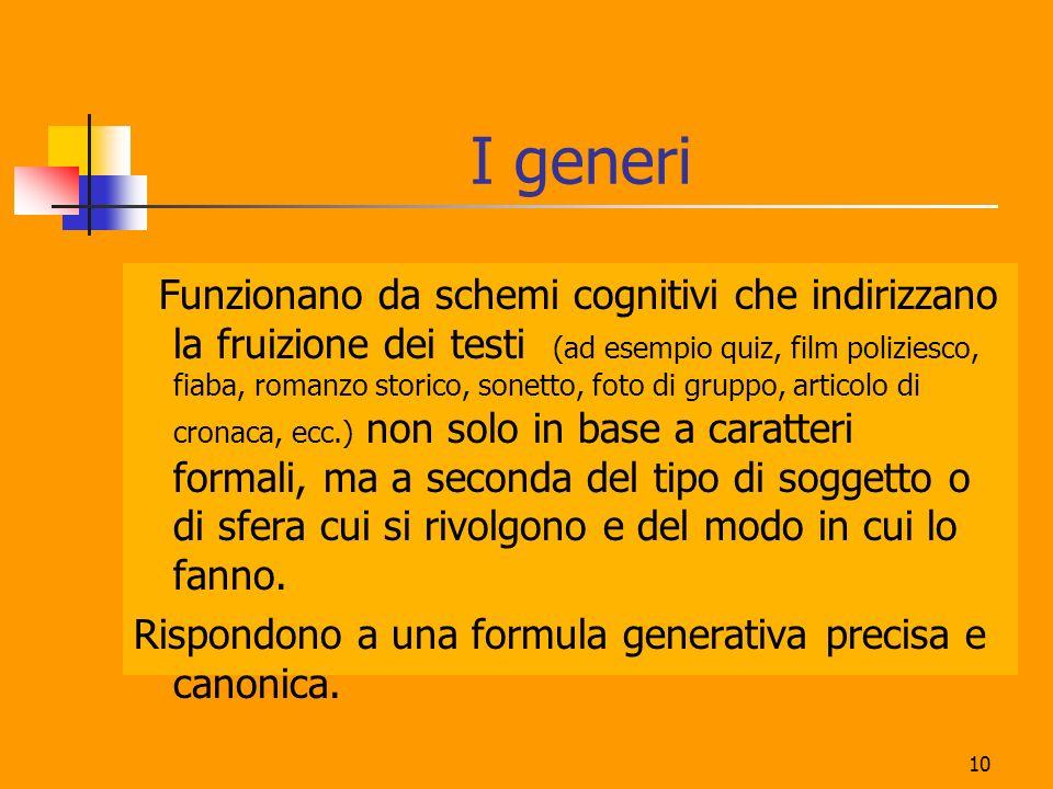 10 I generi Funzionano da schemi cognitivi che indirizzano la fruizione dei testi (ad esempio quiz, film poliziesco, fiaba, romanzo storico, sonetto,