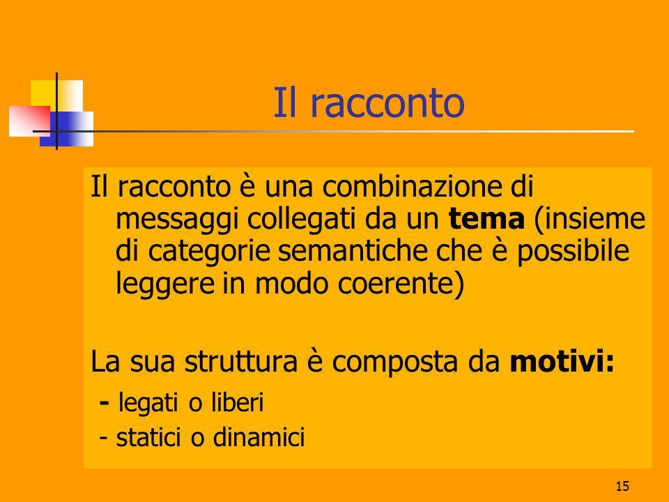 15 Il racconto Il racconto è una combinazione di messaggi collegati da un tema (insieme di categorie semantiche che è possibile leggere in modo coeren