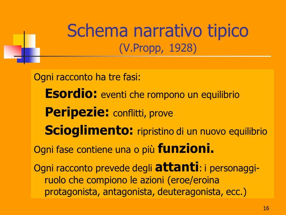 16 Schema narrativo tipico (V.Propp, 1928) Ogni racconto ha tre fasi: Esordio: eventi che rompono un equilibrio Peripezie: conflitti, prove Scioglimen