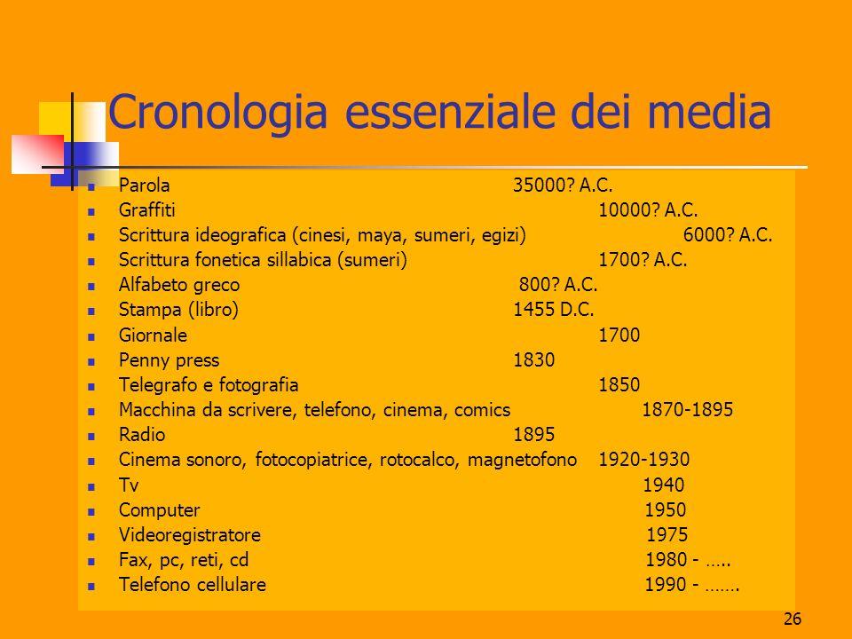 26 Cronologia essenziale dei media Parola35000? A.C. Graffiti10000? A.C. Scrittura ideografica (cinesi, maya, sumeri, egizi)6000? A.C. Scrittura fonet