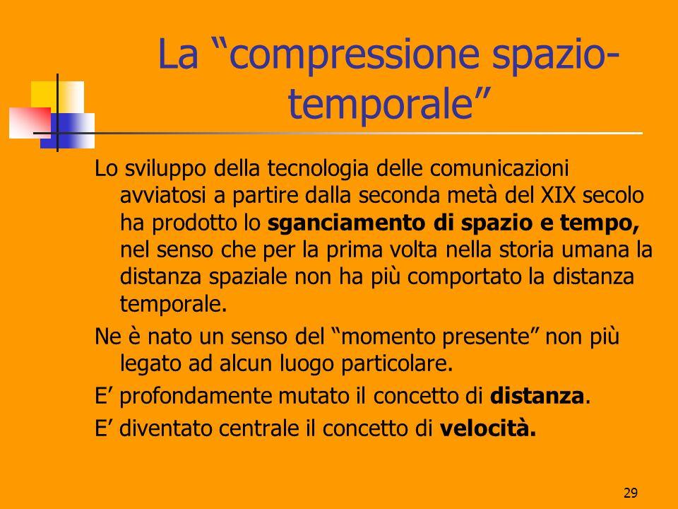 29 La compressione spazio- temporale Lo sviluppo della tecnologia delle comunicazioni avviatosi a partire dalla seconda metà del XIX secolo ha prodott