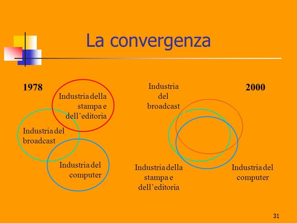31 La convergenza 1978 Industria del broadcast Industria della stampa e delleditoria Industria del computer 2000 Industria del broadcast Industria della stampa e delleditoria Industria del computer