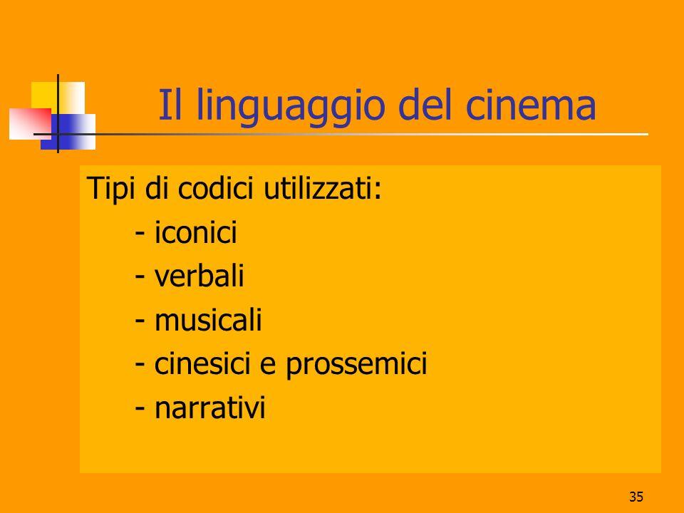 35 Il linguaggio del cinema Tipi di codici utilizzati: - iconici - verbali - musicali - cinesici e prossemici - narrativi
