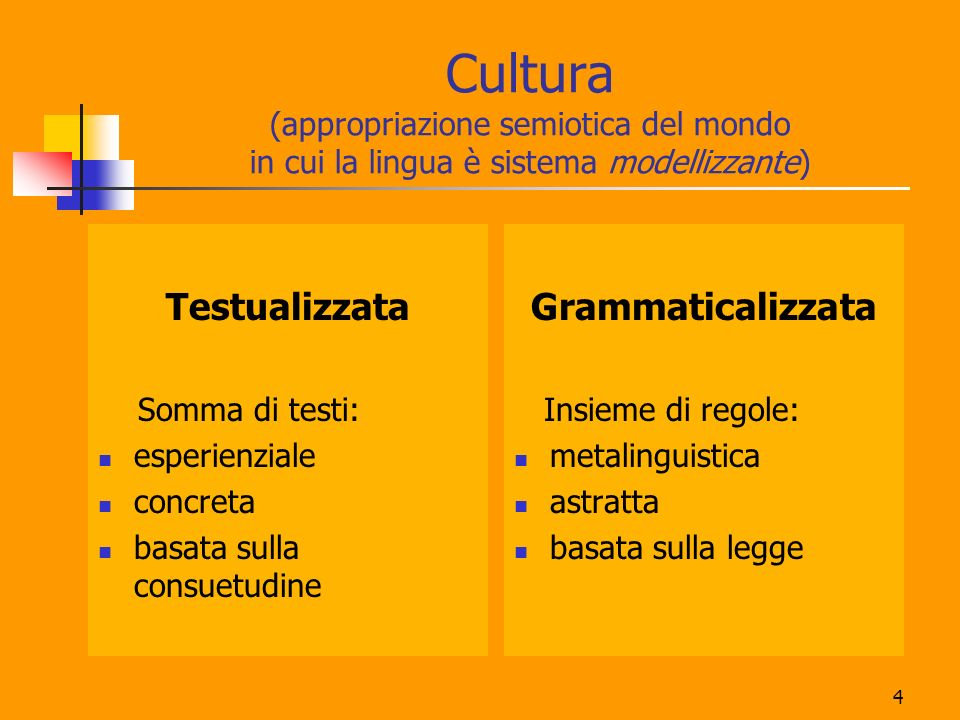 4 Cultura (appropriazione semiotica del mondo in cui la lingua è sistema modellizzante) Testualizzata Somma di testi: esperienziale concreta basata sulla consuetudine Grammaticalizzata Insieme di regole: metalinguistica astratta basata sulla legge