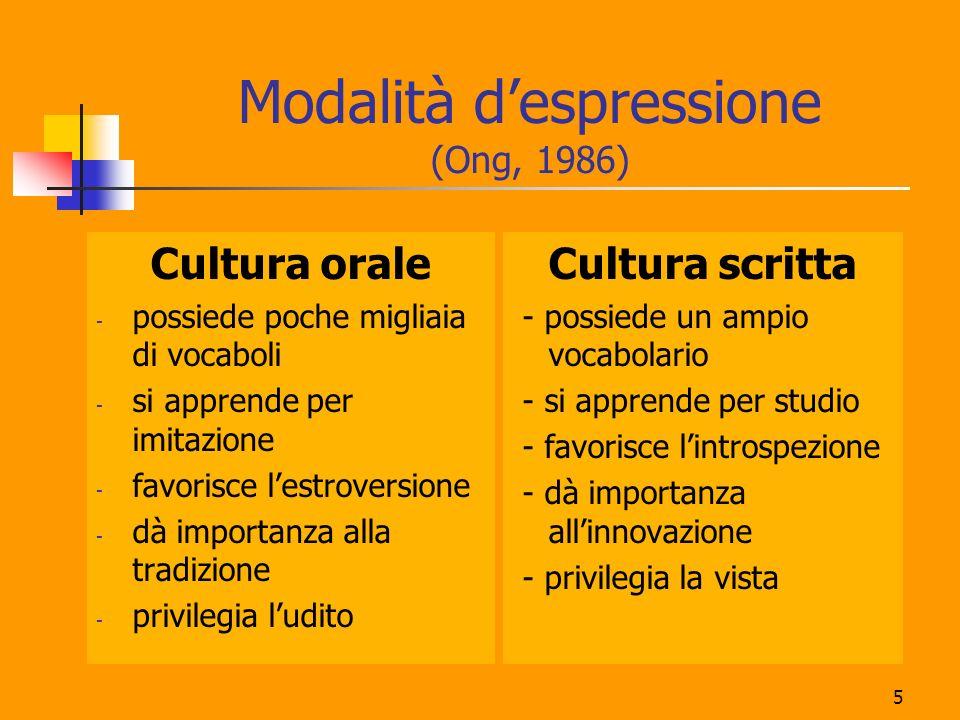 5 Modalità despressione (Ong, 1986) Cultura orale - possiede poche migliaia di vocaboli - si apprende per imitazione - favorisce lestroversione - dà importanza alla tradizione - privilegia ludito Cultura scritta - possiede un ampio vocabolario - si apprende per studio - favorisce lintrospezione - dà importanza allinnovazione - privilegia la vista