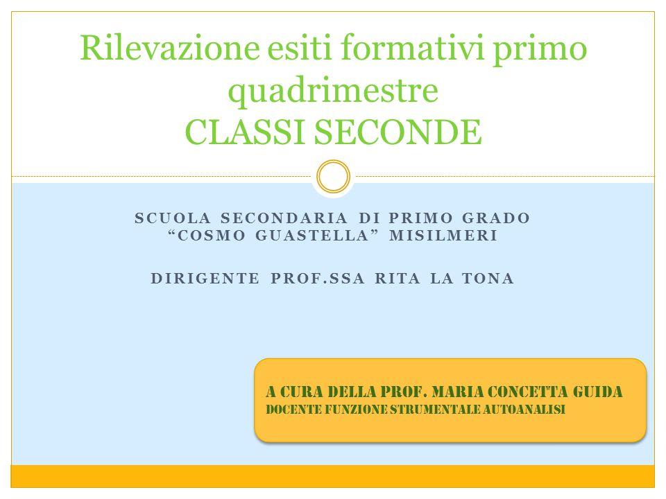 Arte e immagine CLASSI SECONDE 2010-2011