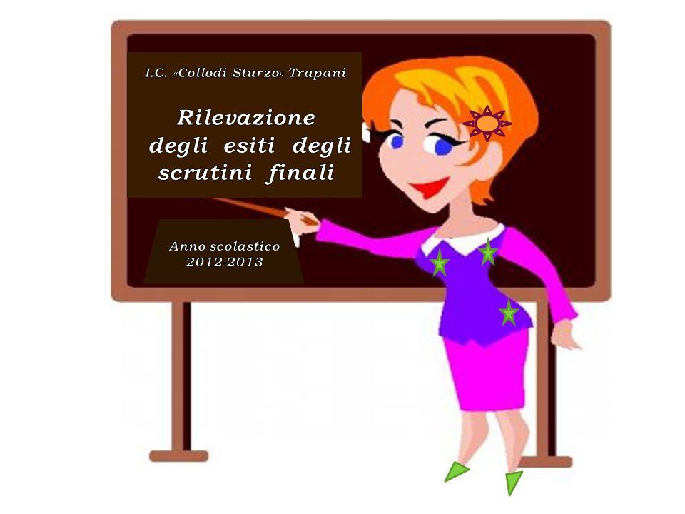 1098765 Italiano91211- Inglese9-41-- Storia91211- Geografia91211- Matematica91121- Scienze913-1- Tecnologia91311- Musica14----- Arte92-3-- Ed.