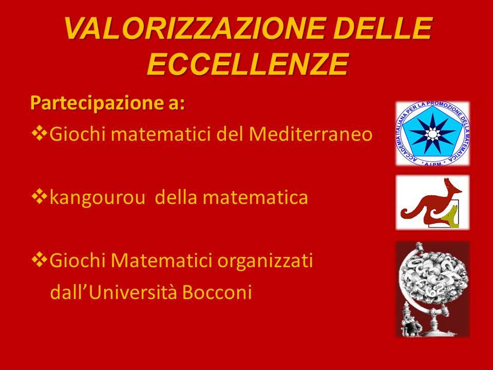 VALORIZZAZIONE DELLE ECCELLENZE Partecipazione a: Giochi matematici del Mediterraneo kangourou della matematica Giochi Matematici organizzati dallUniversità Bocconi