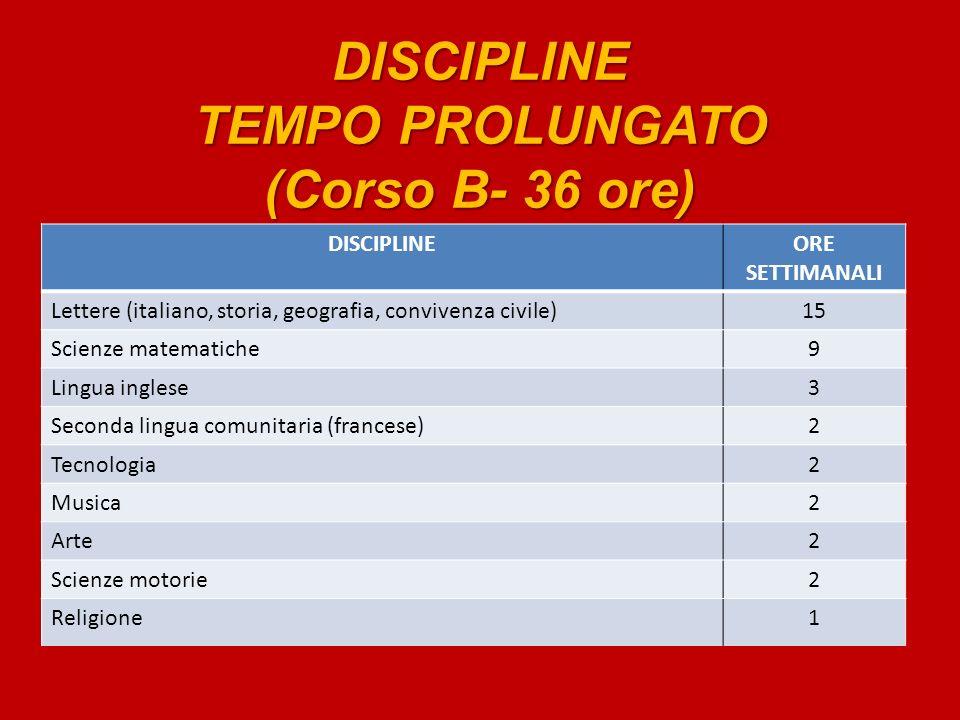 DISCIPLINE TEMPO PROLUNGATO (Corso B- 36 ore) DISCIPLINEORE SETTIMANALI Lettere (italiano, storia, geografia, convivenza civile)15 Scienze matematiche