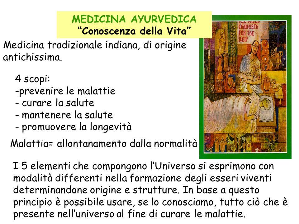 MEDICINA AYURVEDICA Conoscenza della Vita Medicina tradizionale indiana, di origine antichissima. 4 scopi: -prevenire le malattie - curare la salute -
