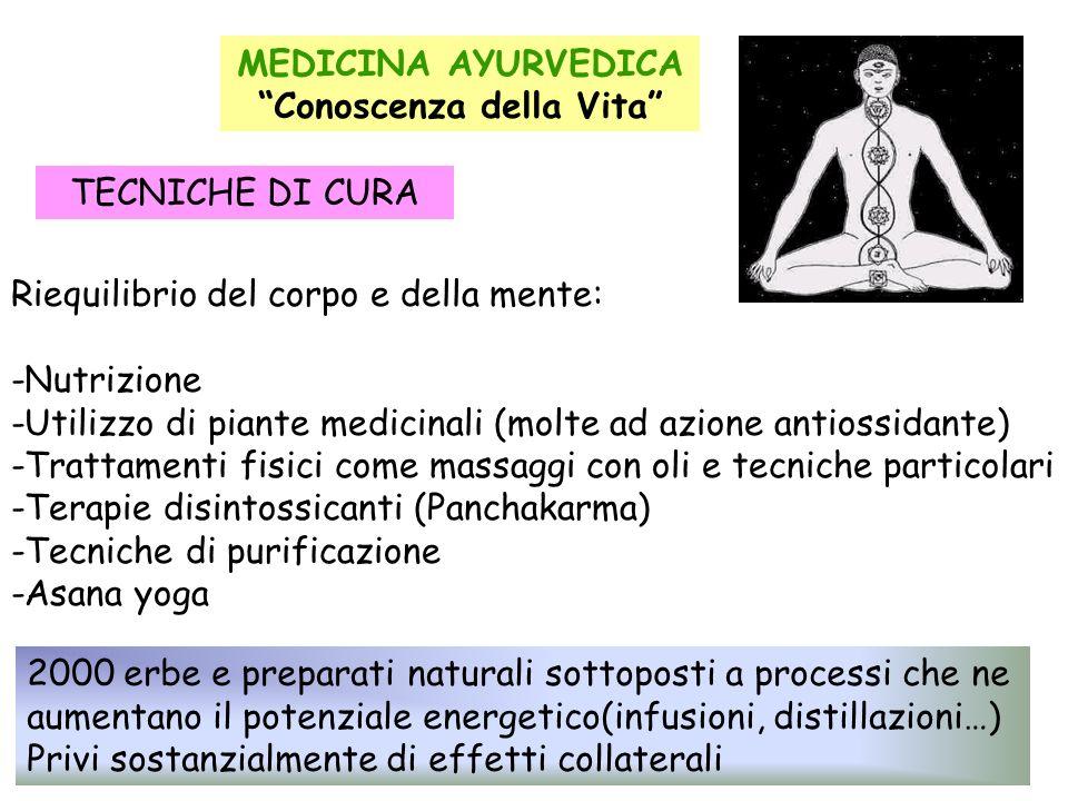 MEDICINA AYURVEDICA Conoscenza della Vita TECNICHE DI CURA Riequilibrio del corpo e della mente: -Nutrizione -Utilizzo di piante medicinali (molte ad