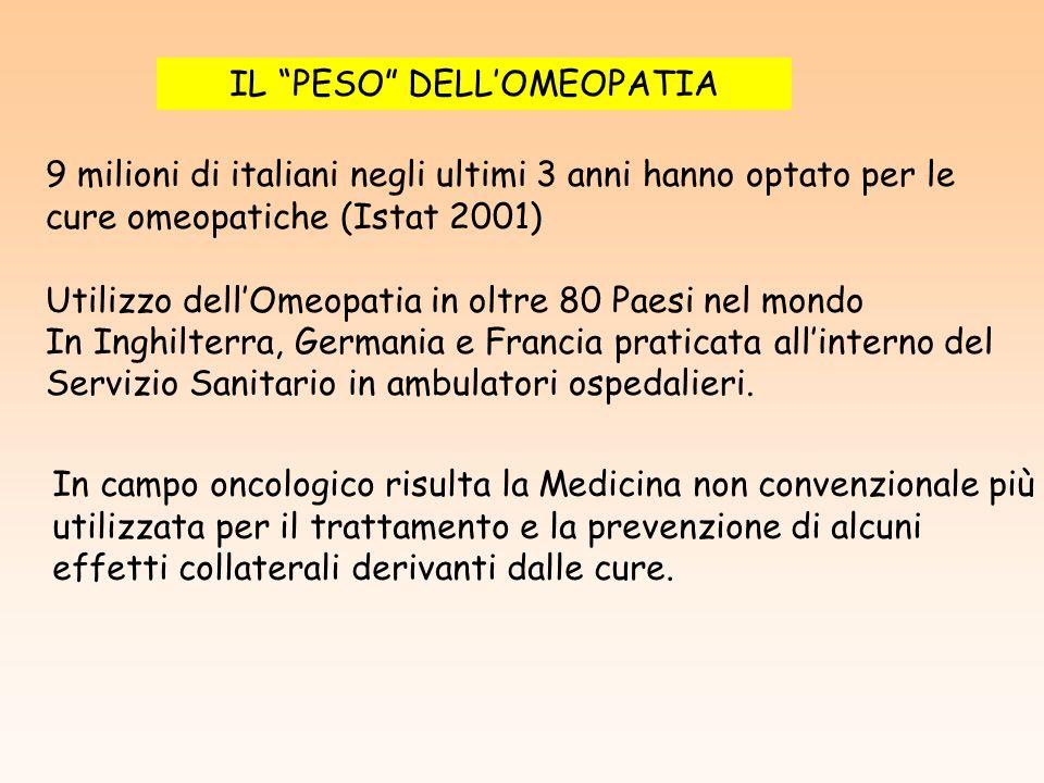 9 milioni di italiani negli ultimi 3 anni hanno optato per le cure omeopatiche (Istat 2001) Utilizzo dellOmeopatia in oltre 80 Paesi nel mondo In Ingh