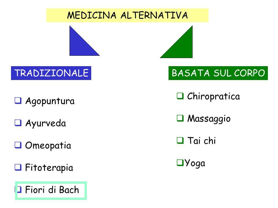 MEDICINA ALTERNATIVA TRADIZIONALEBASATA SUL CORPO Agopuntura Ayurveda Omeopatia Fitoterapia Fiori di Bach Chiropratica Massaggio Tai chi Yoga