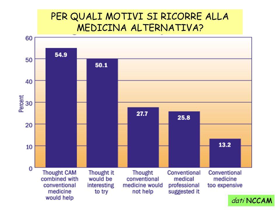 PER QUALI MOTIVI SI RICORRE ALLA MEDICINA ALTERNATIVA? dati NCCAM