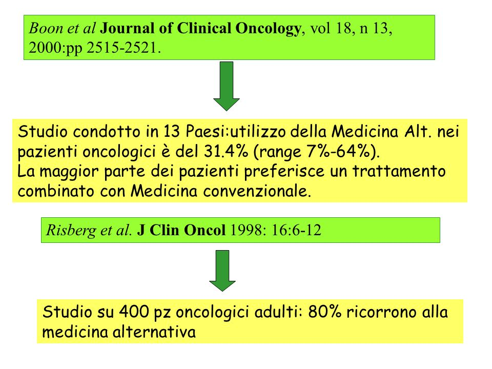 Boon et al Journal of Clinical Oncology, vol 18, n 13, 2000:pp 2515-2521.