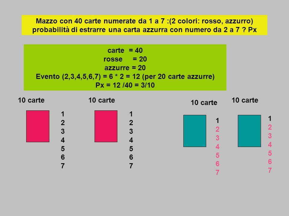 Mazzo con 40 carte numerate da 1 a 7 :(2 colori: rosso, azzurro) probabilità di estrarre una carta azzurra con numero da 2 a 7 ? Px carte = 40 rosse =