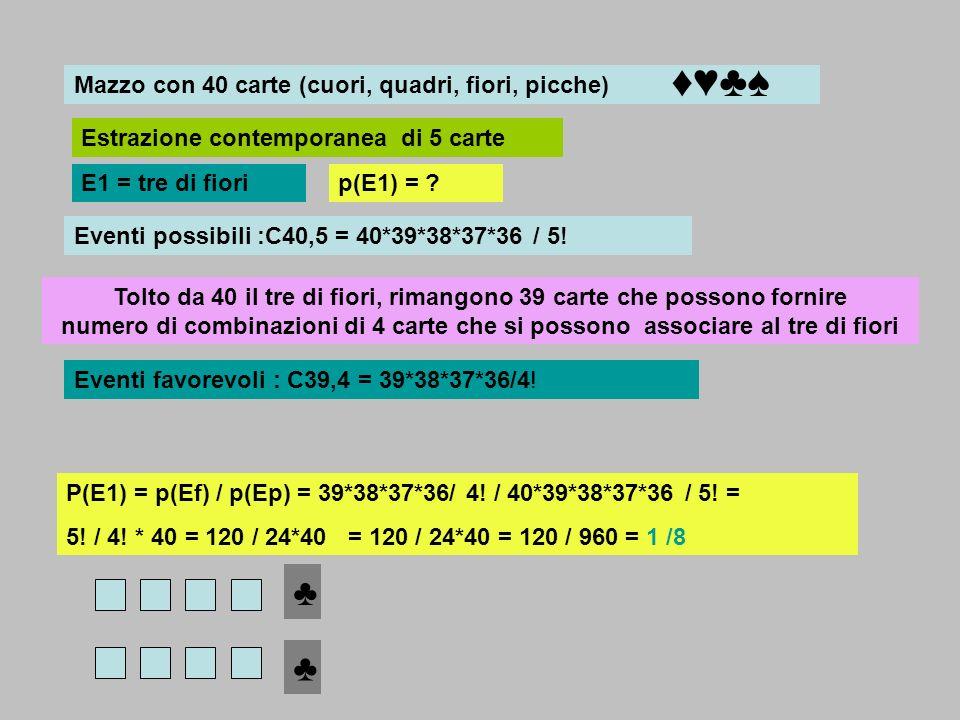 Estrazione contemporanea di 5 carte E1 = tre di fiori Eventi possibili :C40,5 = 40*39*38*37*36 / 5! Eventi favorevoli : C39,4 = 39*38*37*36/4! P(E1) =