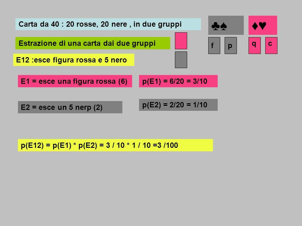 E12 :esce figura rossa e 5 nero Carta da 40 : 20 rosse, 20 nere, in due gruppi Estrazione di una carta dai due gruppicq pf E1 = esce una figura rossa