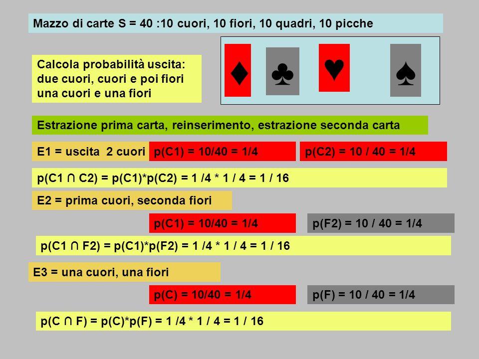 Mazzo di carte S = 40 :10 cuori, 10 fiori, 10 quadri, 10 picche Estrazione prima carta, reinserimento, estrazione seconda carta E1 = uscita 2 cuori E2