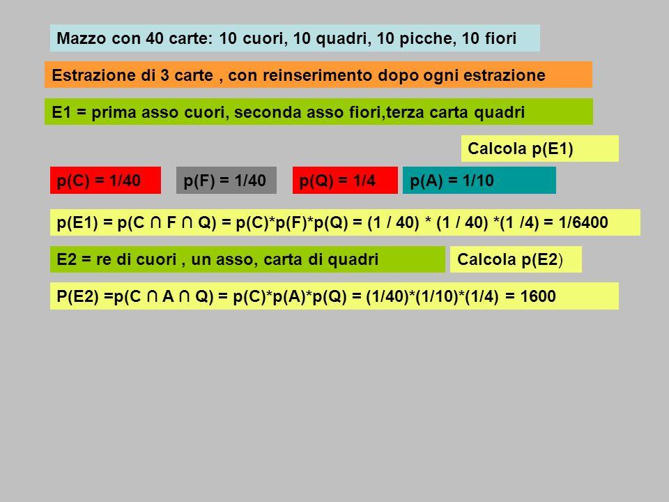 Calcolare la probabilità che lanciando un dado esca un numero pari Numero oggetti n = 6 (1,2,3,4,5,6) evento x numero pari (2,4,6) = 3 Px = x / n = 3 /6 = 1/2 Dato un mazzo con 40 carte (10 quadri, 10 cuori, 10 fiori, 10 picche) n = 40 calcolare probabilità di estrarre una figura (12 su 40): Pf calcola probabilità di estrarre un asso (4 su 40) :Pa calcola probabilità di estrarre asso rosso (2 su 4):Pr Pf = 12/40 = 3/10 Pa = 4 / 40 = 1 / 10 Pr = 2 / 40 = 1 /20