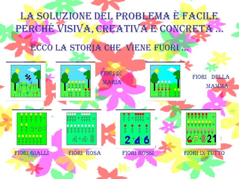 La soluzione del problema è facile perché visiva, creativa e concreta … Ecco la storia che viene fuori … fiori di maria Fiori gialli fiori rosa fiori