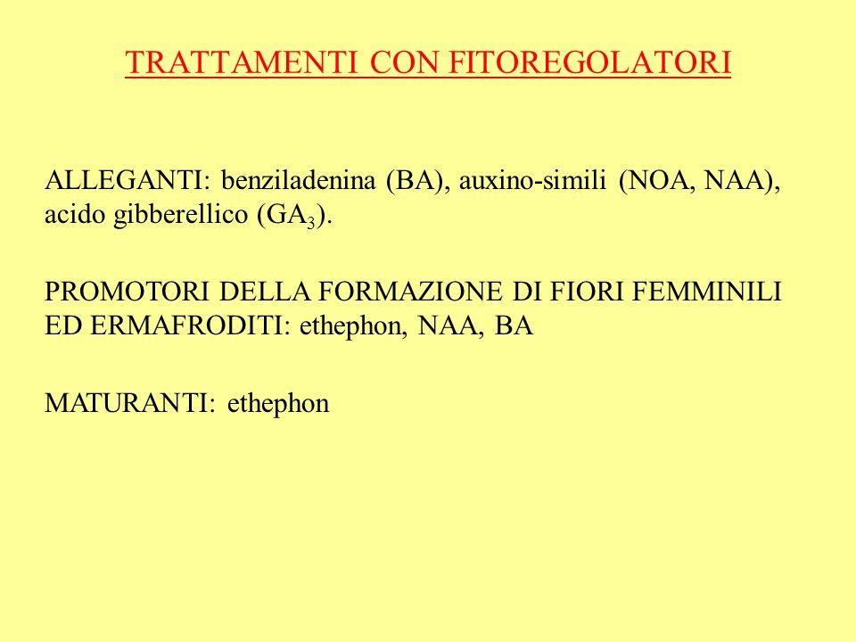 TRATTAMENTI CON FITOREGOLATORI ALLEGANTI: benziladenina (BA), auxino-simili (NOA, NAA), acido gibberellico (GA 3 ). PROMOTORI DELLA FORMAZIONE DI FIOR