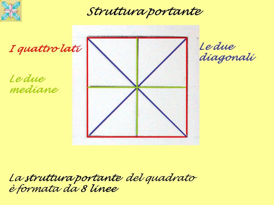 Struttura portante La struttura portante del quadrato è formata da 8 linee I quattro lati Le due diagonali Le due mediane